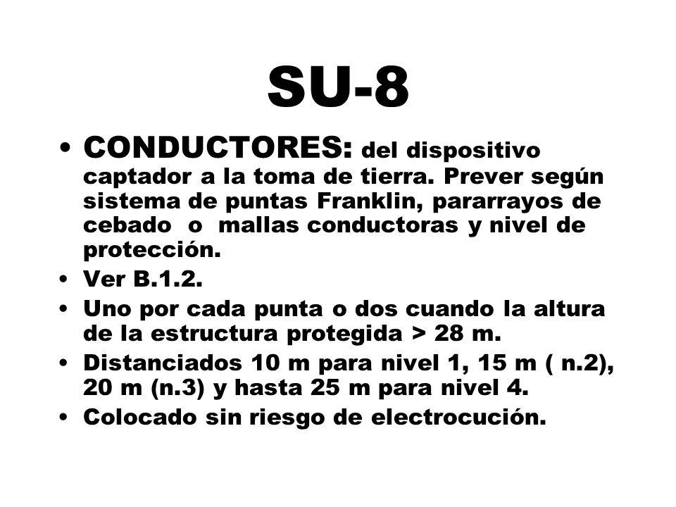 SU-8 CONDUCTORES: del dispositivo captador a la toma de tierra. Prever según sistema de puntas Franklin, pararrayos de cebado o mallas conductoras y n