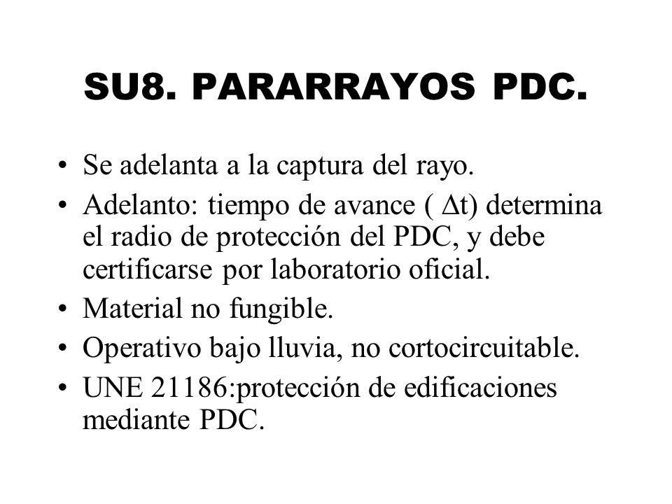 SU8. PARARRAYOS PDC. Se adelanta a la captura del rayo. Adelanto: tiempo de avance ( t) determina el radio de protección del PDC, y debe certificarse