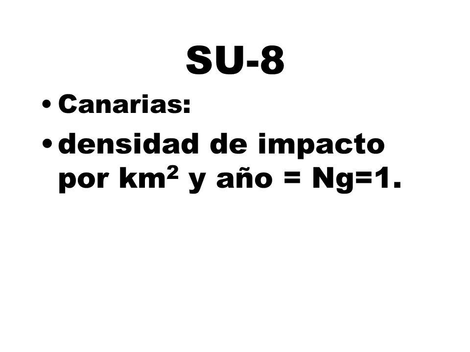 SU-8 Canarias: densidad de impacto por km 2 y año = Ng=1.