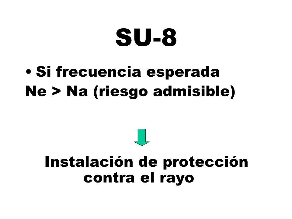 SU-8 Si frecuencia esperada Ne > Na (riesgo admisible) Instalación de protección contra el rayo