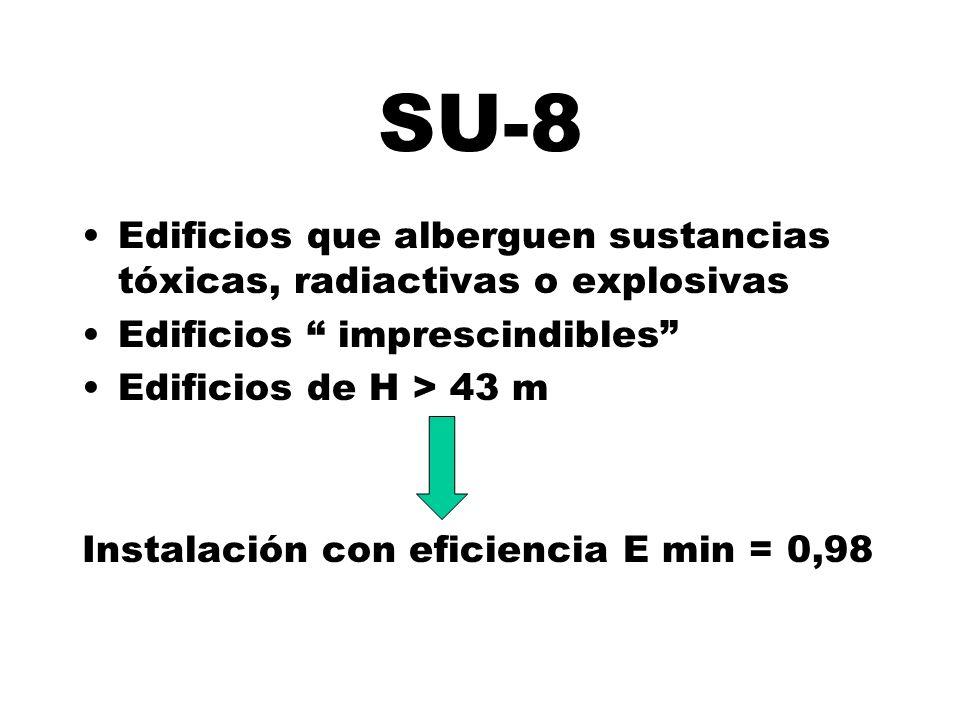 SU-8 Edificios que alberguen sustancias tóxicas, radiactivas o explosivas Edificios imprescindibles Edificios de H > 43 m Instalación con eficiencia E