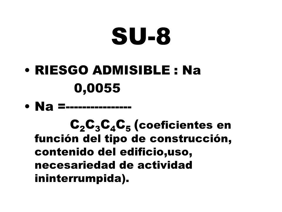 SU-8 RIESGO ADMISIBLE : Na 0,0055 Na =---------------- C 2 C 3 C 4 C 5 ( coeficientes en función del tipo de construcción, contenido del edificio,uso,