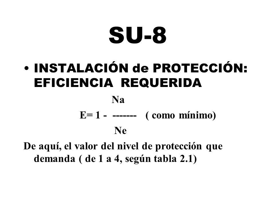 SU-8 INSTALACIÓN de PROTECCIÓN: EFICIENCIA REQUERIDA Na E= 1 - ------- ( como mínimo) Ne De aquí, el valor del nivel de protección que demanda ( de 1