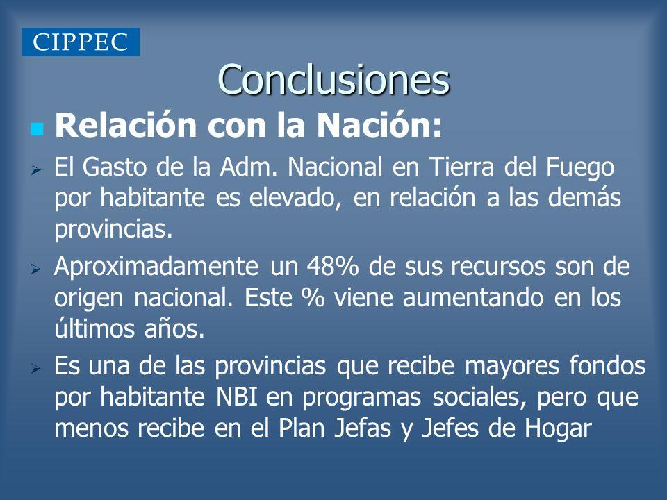 Conclusiones Relación con la Nación: El Gasto de la Adm. Nacional en Tierra del Fuego por habitante es elevado, en relación a las demás provincias. Ap