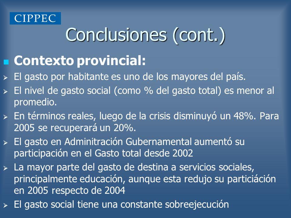 Conclusiones (cont.) Contexto provincial: El gasto por habitante es uno de los mayores del país. El nivel de gasto social (como % del gasto total) es