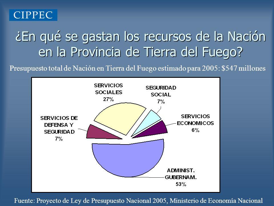 ¿En qué se gastan los recursos de la Nación en la Provincia de Tierra del Fuego? Fuente: Proyecto de Ley de Presupuesto Nacional 2005, Ministerio de E