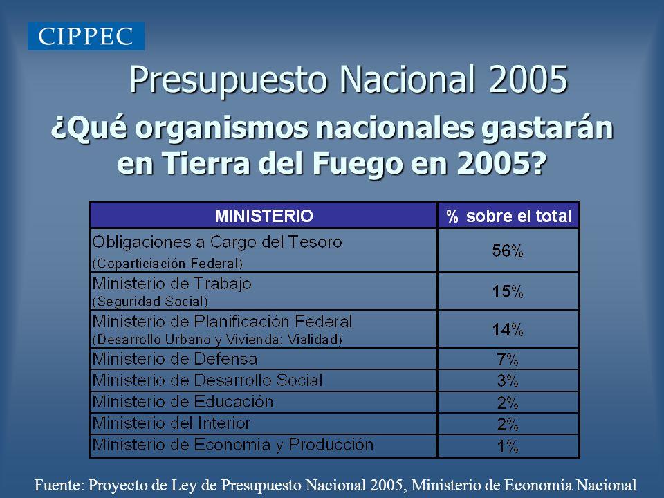 ¿Qué organismos nacionales gastarán en Tierra del Fuego en 2005? Presupuesto Nacional 2005 Fuente: Proyecto de Ley de Presupuesto Nacional 2005, Minis