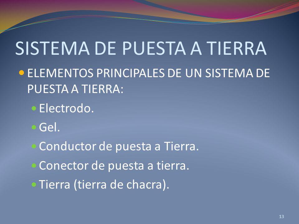 SISTEMA DE PUESTA A TIERRA ELEMENTOS PRINCIPALES DE UN SISTEMA DE PUESTA A TIERRA: Electrodo.