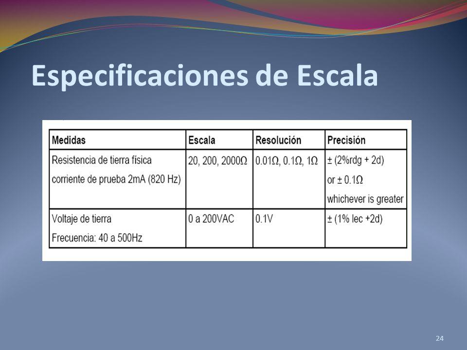 Especificaciones de Escala 24