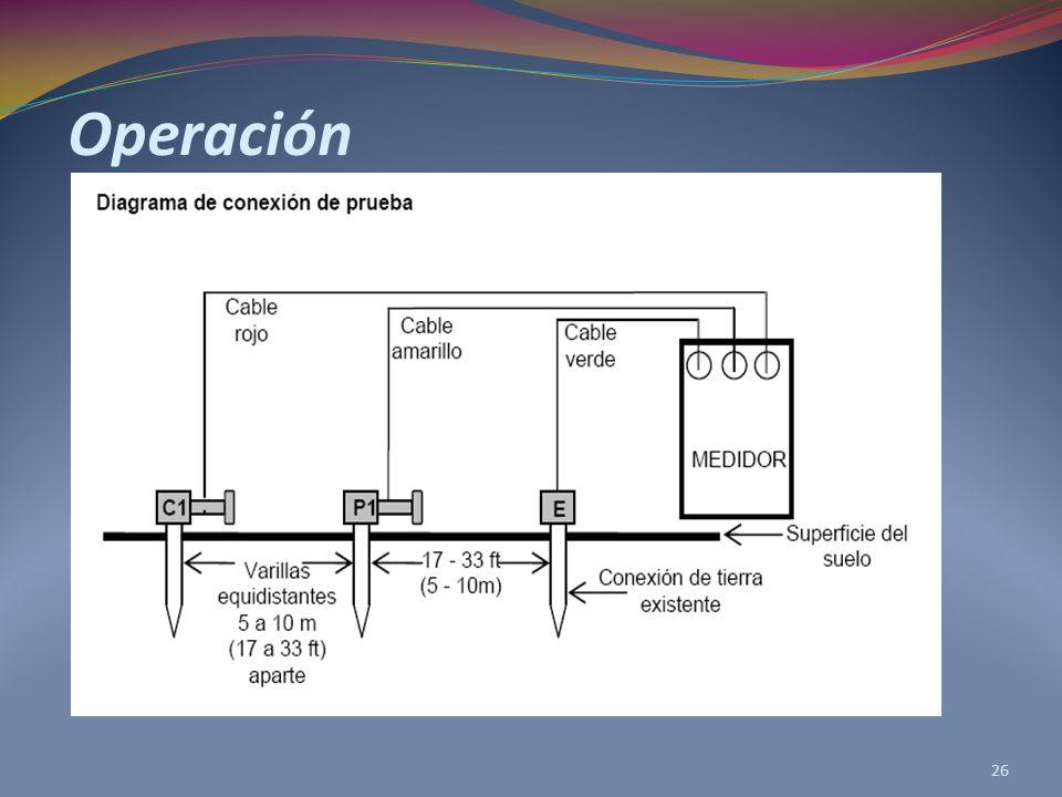 Operación 26