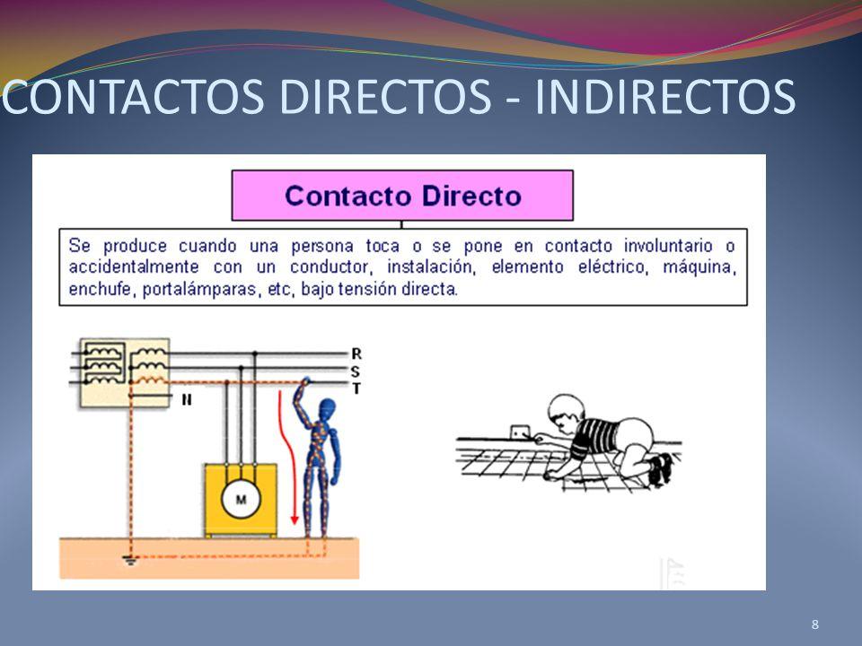 CONTACTOS DIRECTOS - INDIRECTOS 8