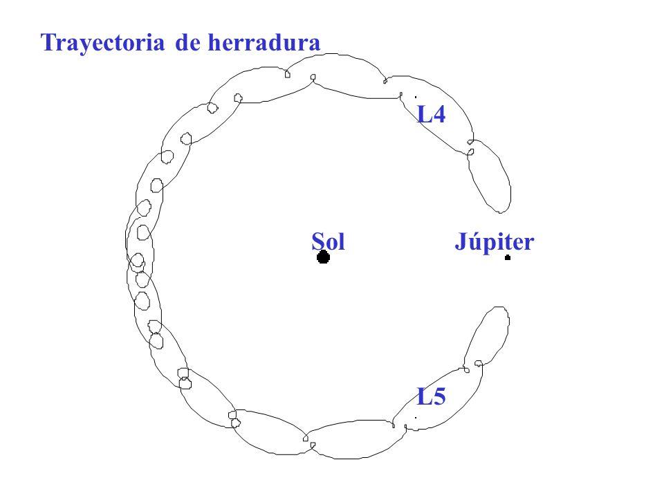 Sol Júpiter Trayectoria de herradura L4 L5