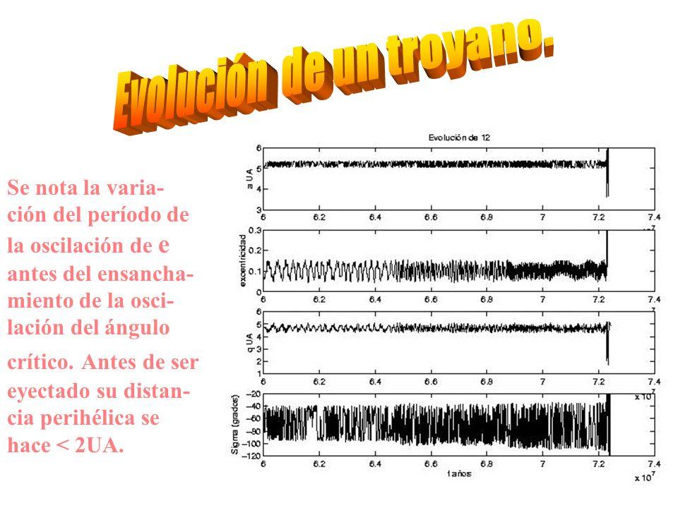 Se nota la varia- ción del período de la oscilación de e antes del ensancha- miento de la osci- lación del ángulo crítico.