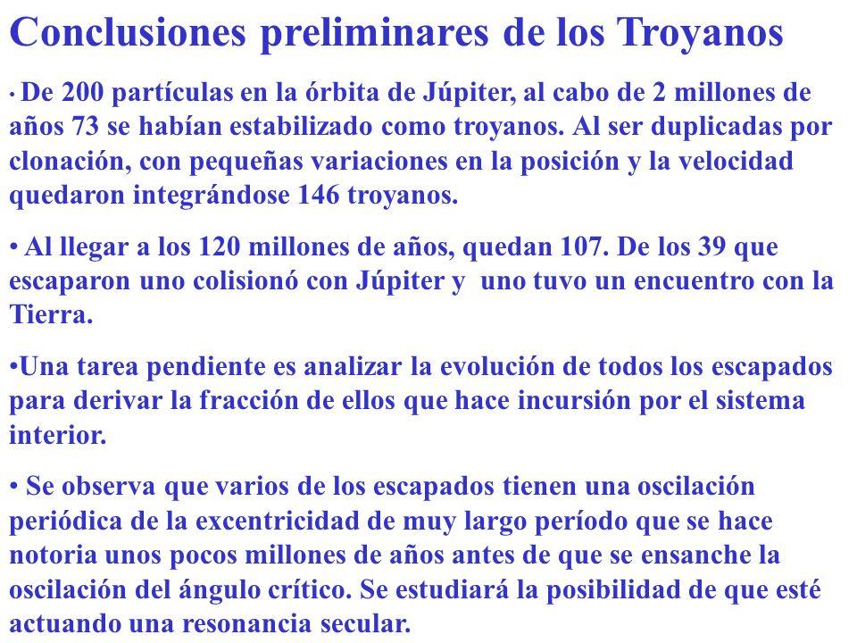 Conclusiones preliminares de los Troyanos De 200 partículas en la órbita de Júpiter, al cabo de 2 millones de años 73 se habían estabilizado como troyanos.