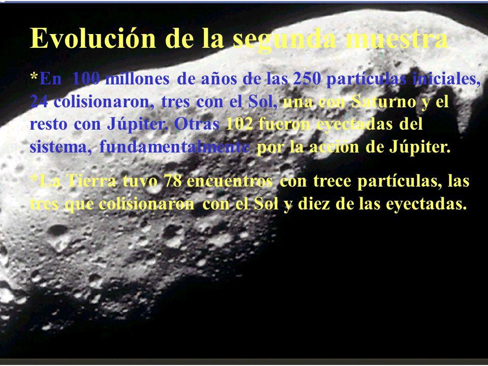 Evolución de la segunda muestra *En 100 millones de años de las 250 partículas iniciales, 24 colisionaron, tres con el Sol, una con Saturno y el resto con Júpiter.