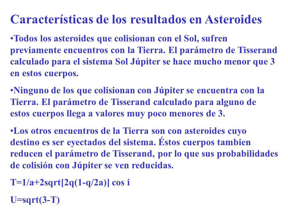 Características de los resultados en Asteroides Todos los asteroides que colisionan con el Sol, sufren previamente encuentros con la Tierra.