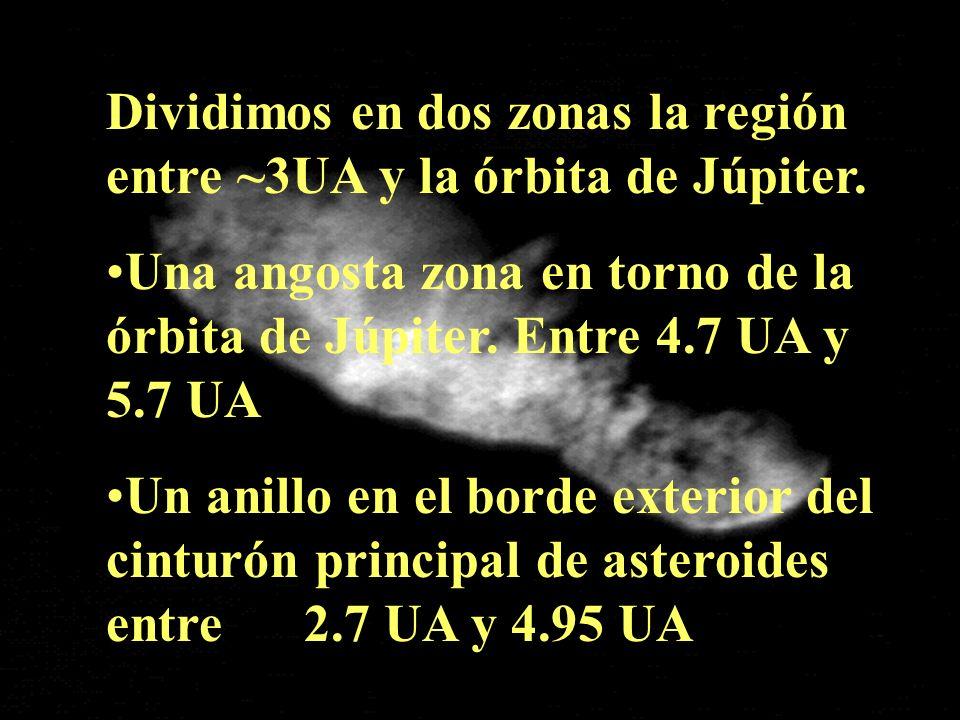 Dividimos en dos zonas la región entre ~3UA y la órbita de Júpiter.