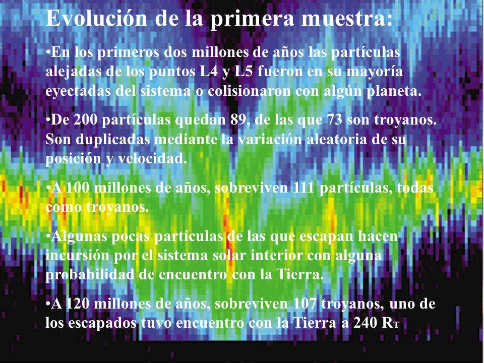 Evolución de la primera muestra: En los primeros dos millones de años las partículas alejadas de los puntos L4 y L5 fueron en su mayoría eyectadas del sistema o colisionaron con algún planeta.