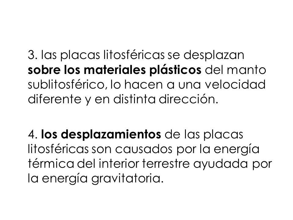 3. las placas litosféricas se desplazan sobre los materiales plásticos del manto sublitosférico, lo hacen a una velocidad diferente y en distinta dire