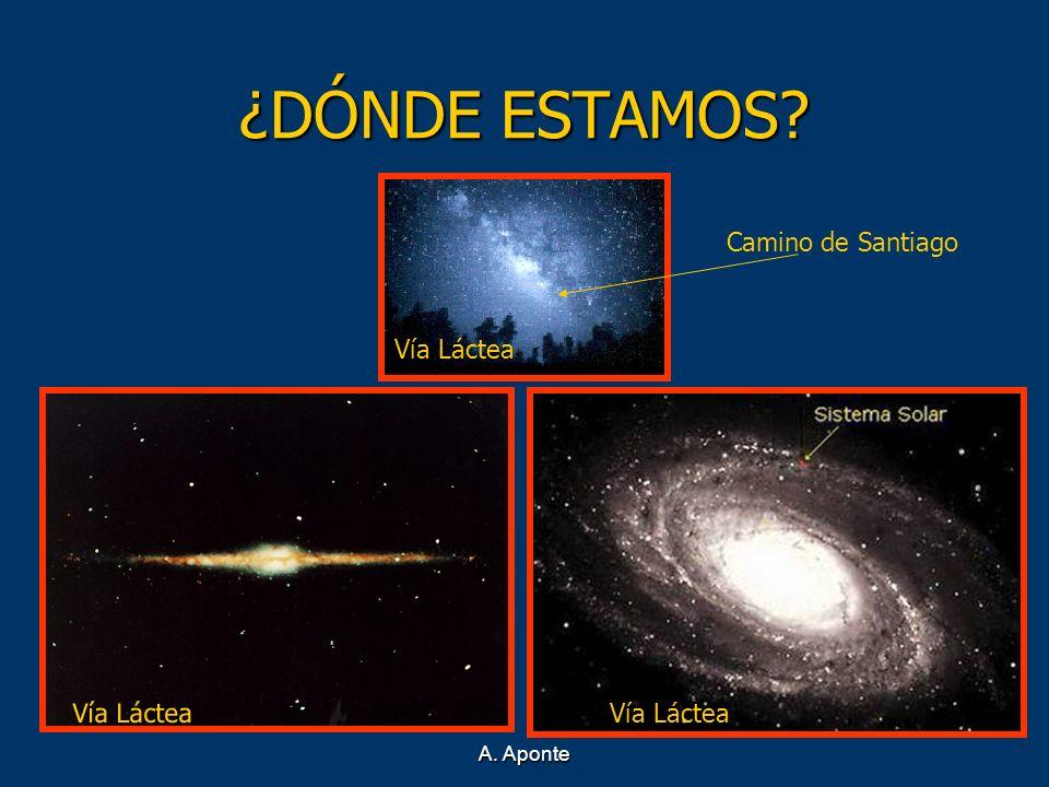 A. Aponte ¿DÓNDE ESTAMOS? Vía Láctea Camino de Santiago