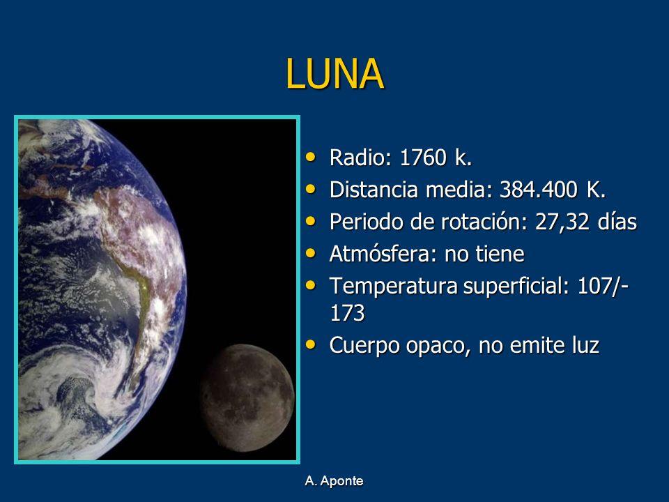 A. Aponte LUNA Radio: 1760 k. Radio: 1760 k. Distancia media: 384.400 K. Distancia media: 384.400 K. Periodo de rotación: 27,32 días Periodo de rotaci