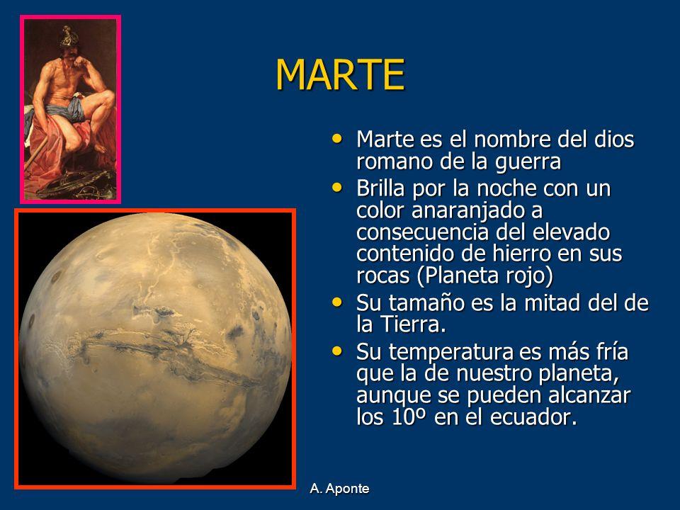 A. Aponte MARTE Marte es el nombre del dios romano de la guerra Marte es el nombre del dios romano de la guerra Brilla por la noche con un color anara