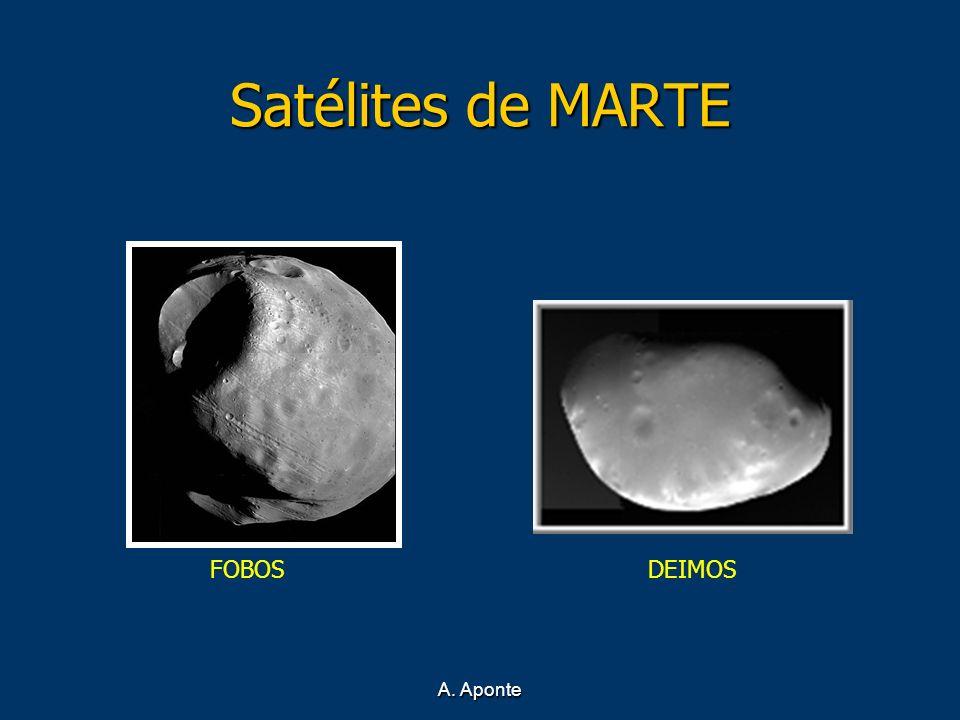 Satélites de MARTE FOBOSDEIMOS