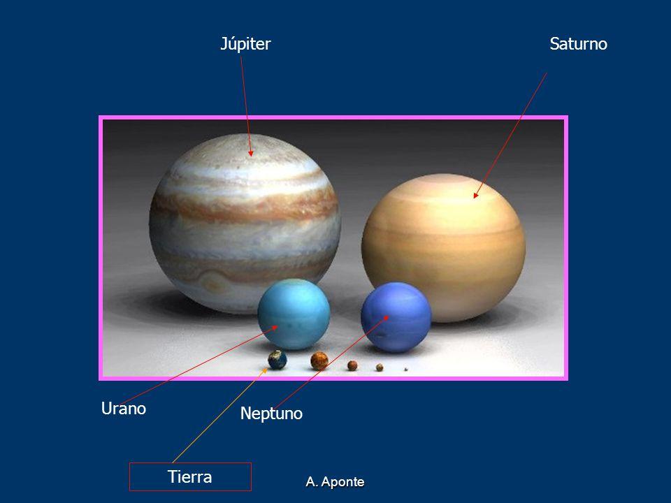A. Aponte SaturnoJúpiter Urano Neptuno Tierra