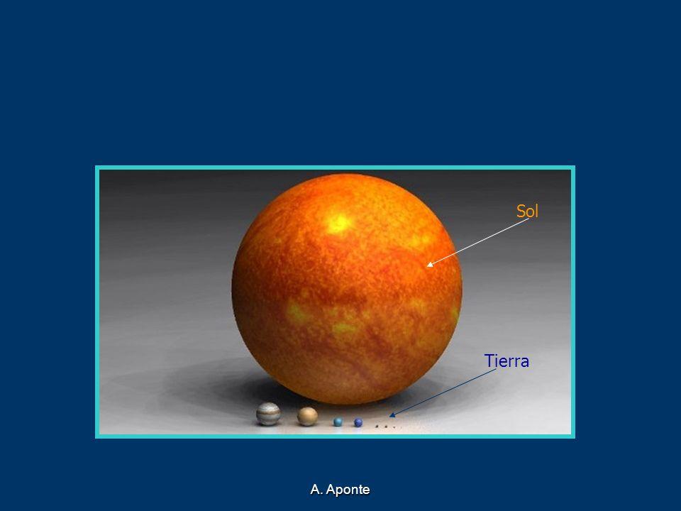 A. Aponte Sol Tierra