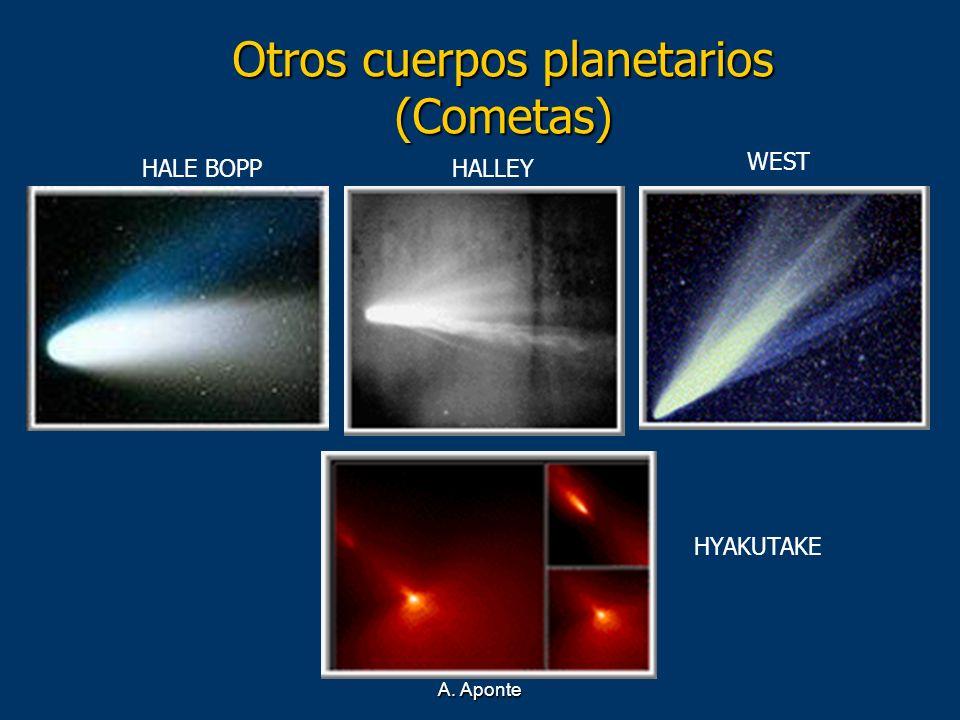 A. Aponte Otros cuerpos planetarios (Cometas) HALE BOPPHALLEY WEST HYAKUTAKE