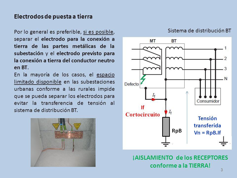 3 Electrodos de puesta a tierra Por lo general es preferible, si es posible, separar el electrodo para la conexión a tierra de las partes metálicas de