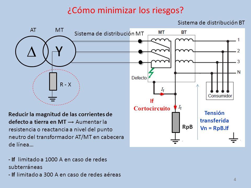 ¿Cómo minimizar los riesgos? 4 Reducir la magnitud de las corrientes de defecto a tierra en MT Aumentar la resistencia o reactancia a nivel del punto