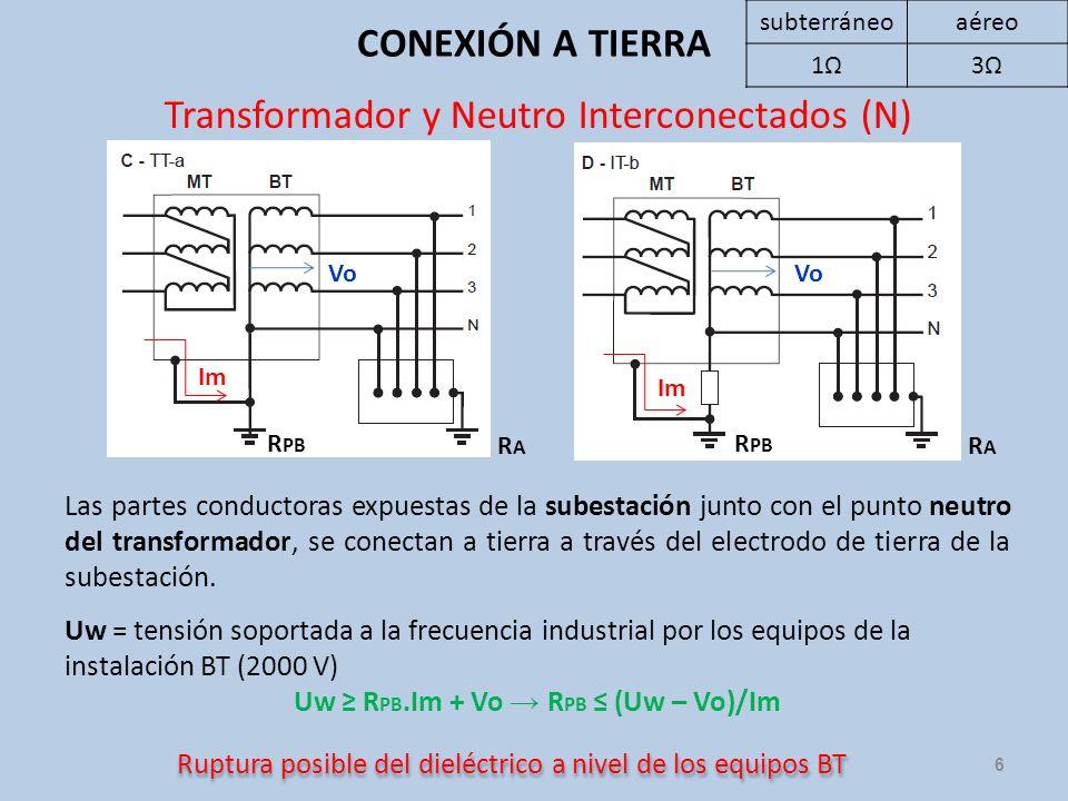 CONEXIÓN A TIERRA 6 Las partes conductoras expuestas de la subestación junto con el punto neutro del transformador, se conectan a tierra a través del
