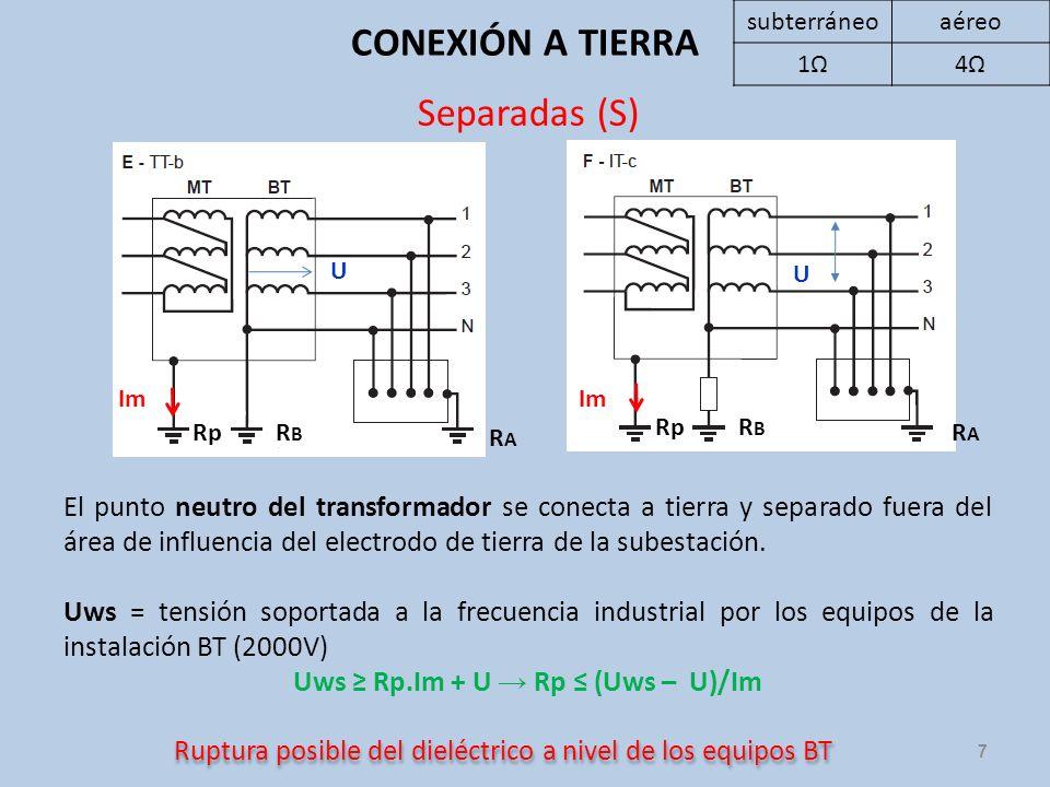 CONEXIÓN A TIERRA 7 El punto neutro del transformador se conecta a tierra y separado fuera del área de influencia del electrodo de tierra de la subest