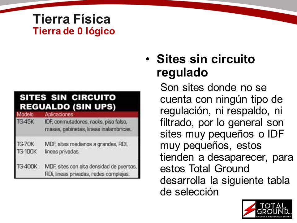 Tierra Física Tierra de 0 lógico Sites sin circuito regulado Son sites donde no se cuenta con ningún tipo de regulación, ni respaldo, ni filtrado, por