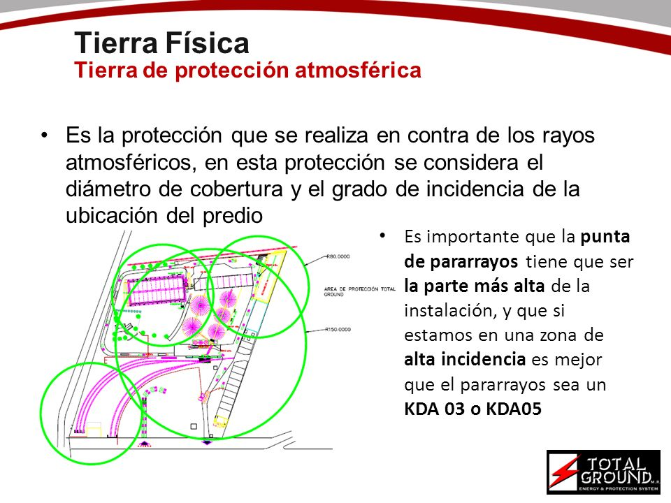 Tierra Física Tierra de protección atmosférica Es la protección que se realiza en contra de los rayos atmosféricos, en esta protección se considera el