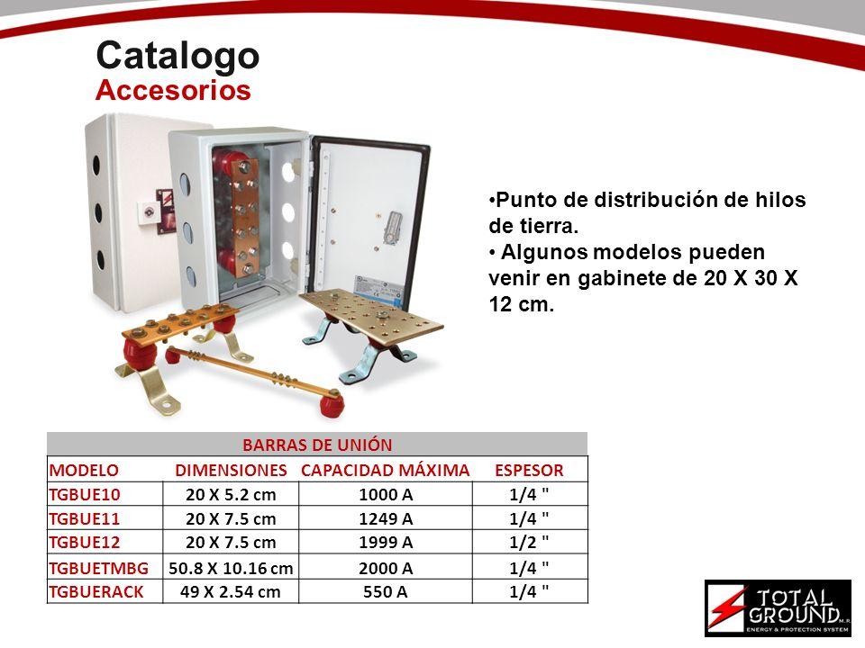 Catalogo Accesorios BARRAS DE UNIÓN MODELODIMENSIONESCAPACIDAD MÁXIMAESPESOR TGBUE1020 X 5.2 cm1000 A1/4