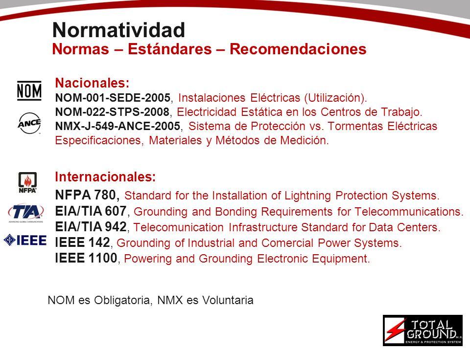 Normatividad Normas – Estándares – Recomendaciones NOM es Obligatoria, NMX es Voluntaria Nacionales: NOM-001-SEDE-2005, Instalaciones Eléctricas (Util