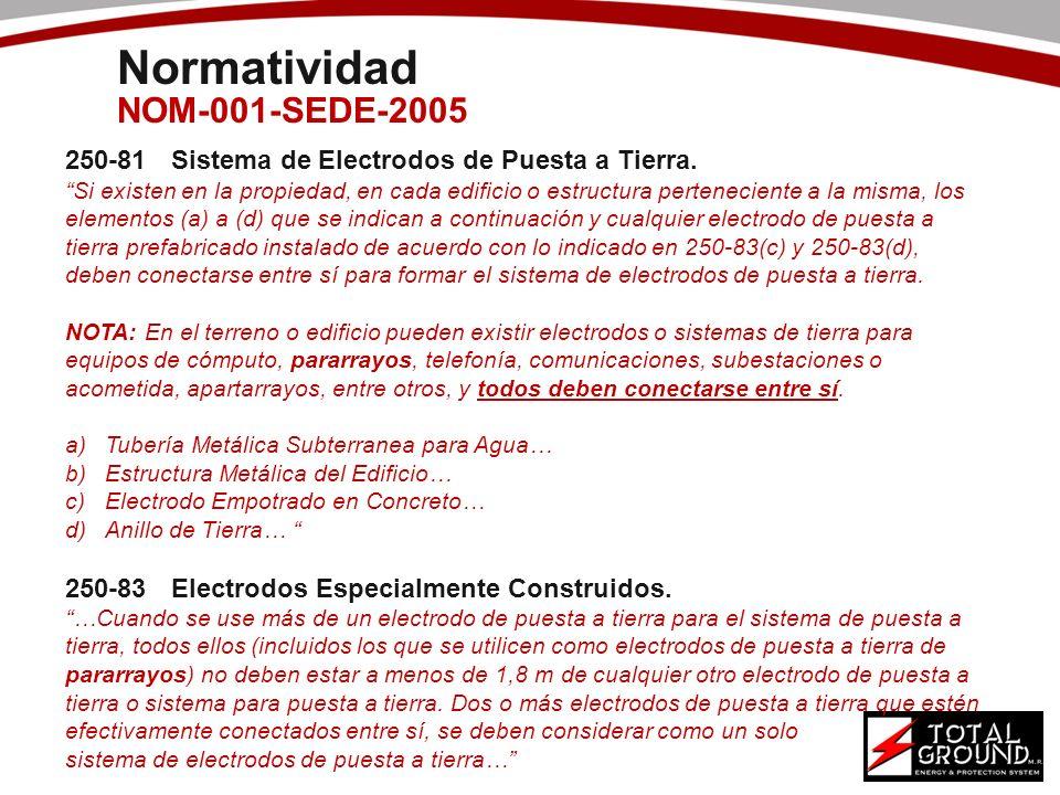 Normatividad NOM-001-SEDE-2005 250-81Sistema de Electrodos de Puesta a Tierra. Si existen en la propiedad, en cada edificio o estructura perteneciente