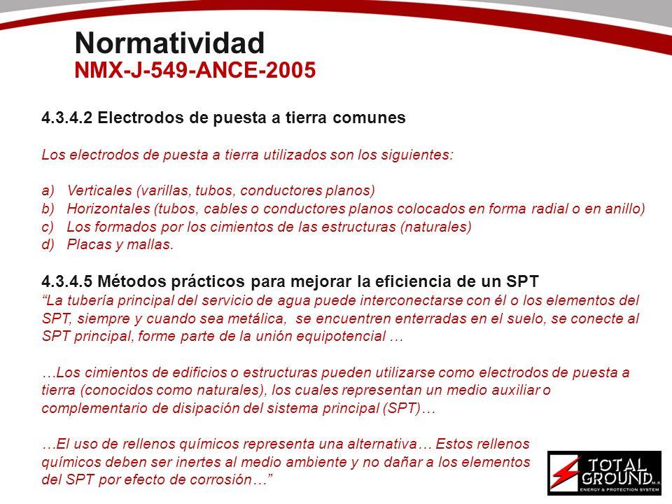 Normatividad NMX-J-549-ANCE-2005 4.3.4.2 Electrodos de puesta a tierra comunes Los electrodos de puesta a tierra utilizados son los siguientes: a)Vert