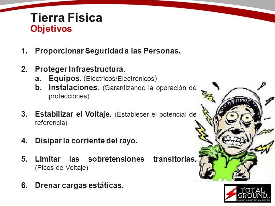 1.Proporcionar Seguridad a las Personas. 2.Proteger Infraestructura. a.Equipos. ( Eléctricos/Electrónicos ) b.Instalaciones. (Garantizando la operació