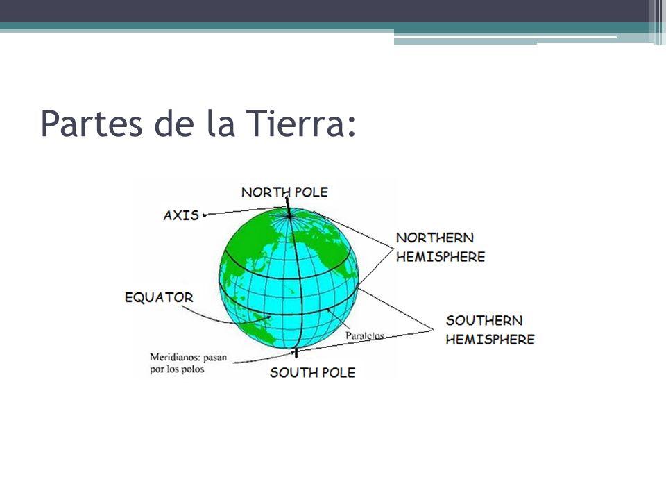 Utilizamos dos coordenadas geográficas: Latitud: es el ángulo que separa un punto de la Tierra y el Ecuador.