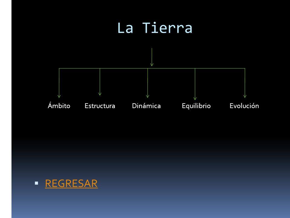 La Tierra REGRESAR ÁmbitoEstructuraDinámicaEquilibrioEvolución
