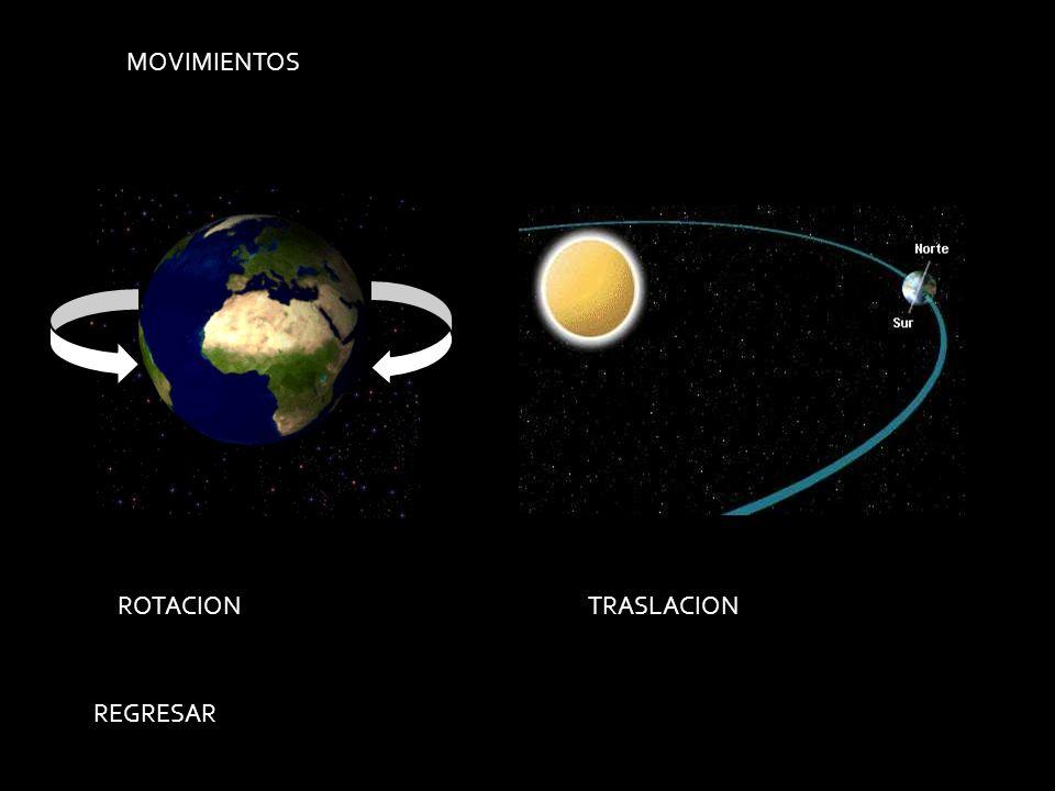 La tierra tiene un eje de inclinación REGRESAR