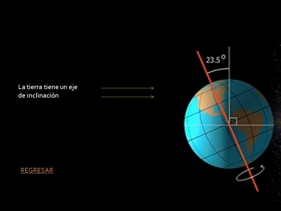 ESTRUCTURA DE LA TIERRA El planeta tierra presenta una dinámica propia derivada de su forma, movimientos y eje de rotación inclinado, variables estas que afectan la distribución solar en la superficie.