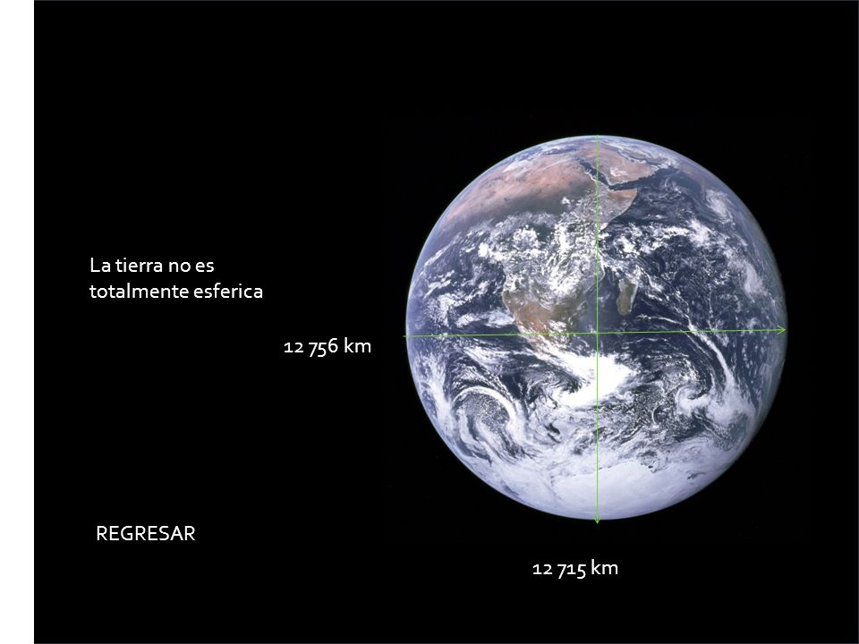 La tierra no es totalmente esferica 12 756 km 12 715 km REGRESAR