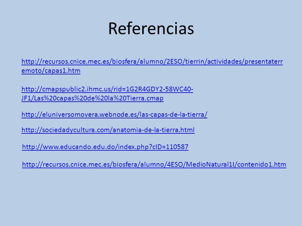 Referencias http://recursos.cnice.mec.es/biosfera/alumno/2ESO/tierrin/actividades/presentaterr emoto/capas1.htm http://cmapspublic2.ihmc.us/rid=1G2R4G