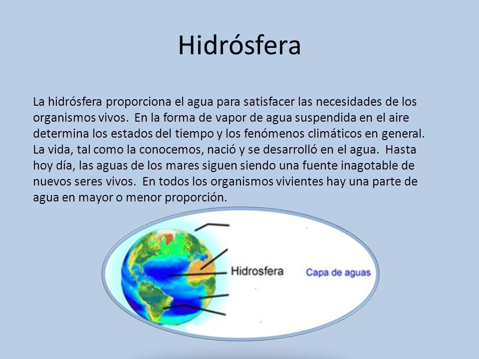 Hidrósfera La hidrósfera proporciona el agua para satisfacer las necesidades de los organismos vivos. En la forma de vapor de agua suspendida en el ai