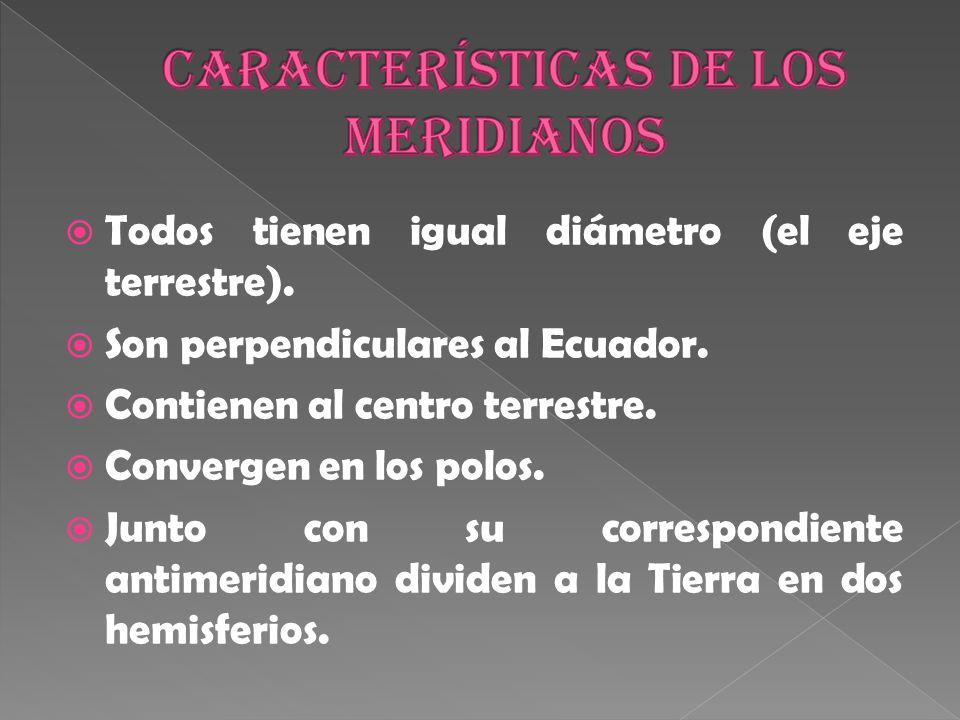 Todos tienen igual diámetro (el eje terrestre).Son perpendiculares al Ecuador.