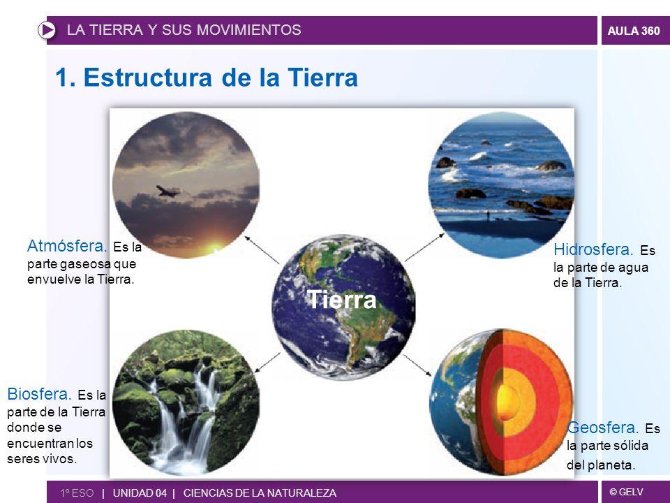 © GELV AULA 360 LA TIERRA Y SUS MOVIMIENTOS 1º ESO | UNIDAD 04 | CIENCIAS DE LA NATURALEZA 1. Estructura de la Tierra Biosfera. Es la parte de la Tier